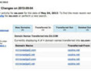 Los dominios de Mirror's Edge 2 pasan a Electronic Arts